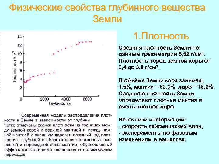 Физические свойства глубинного вещества Земли 1. Плотность Средняя плотность Земли по данным гравиметрии 5,