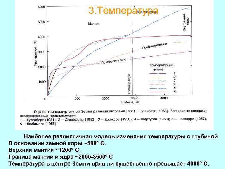 3. Температура Наиболее реалистичная модель изменения температуры с глубиной В основании земной коры ~500º