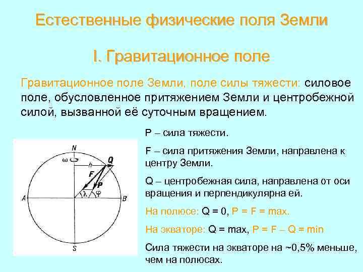 Естественные физические поля Земли I. Гравитационное поле Земли, поле силы тяжести: силовое поле, обусловленное