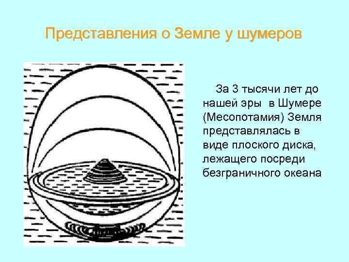 Представления о Земле у шумеров За 3 тысячи лет до нашей эры в Шумере