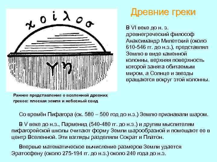 Древние греки В VI веке до н. э. древнегреческий философ Анаксимандр Милетский (около 610