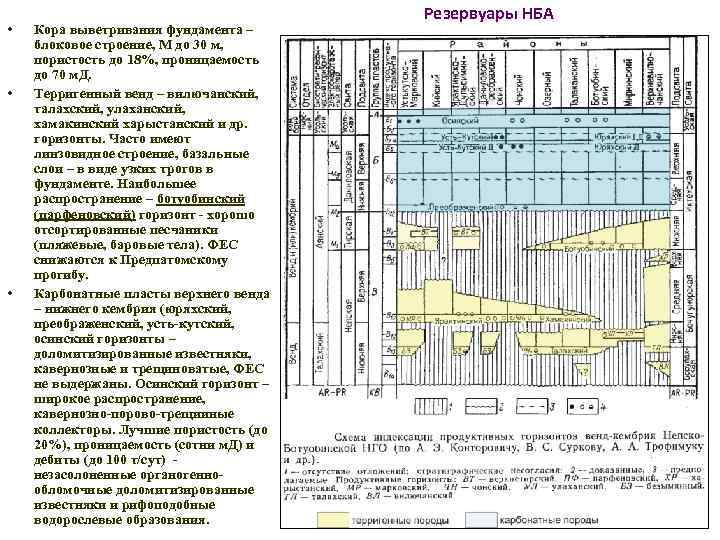 • • • Кора выветривания фундамента – блоковое строение, М до 30 м,
