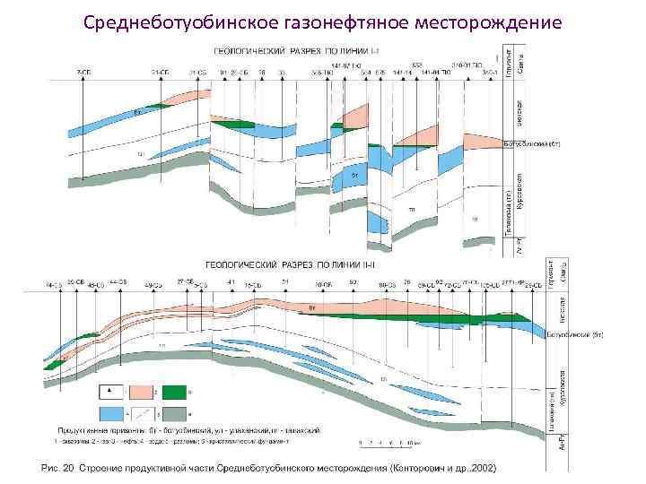 Среднеботуобинское газонефтяное месторождение