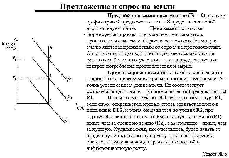 Предложение и спрос на земли Предложение земли неэластично (Еs = 0), поэтому график кривой