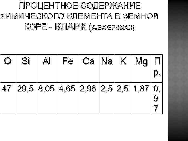 O Si Al Fe Ca Na K Mg П р. 47 29, 5 8,
