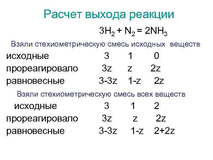 Расчет выхода реакции 3 H 2 + N 2 = 2 NH 3 Взяли