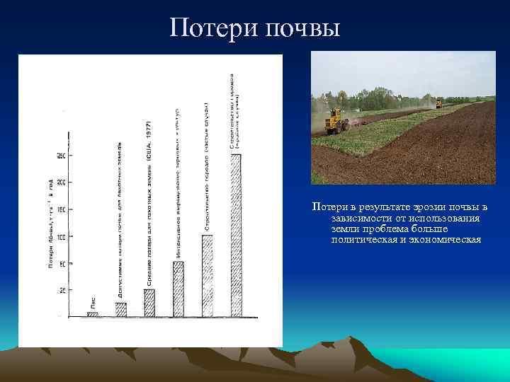 Потери почвы Потери в результате эрозии почвы в зависимости от использования земли проблема больше