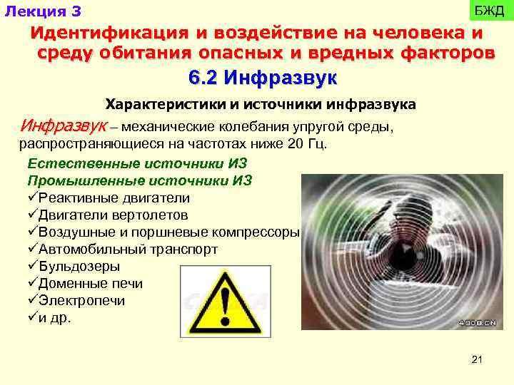 Лекция 3 БЖД Идентификация и воздействие на человека и среду обитания опасных и вредных