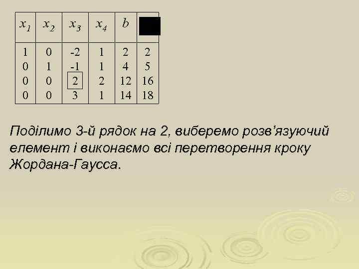 х1 х2 х3 х4 b 1 0 0 0 -2 -1 2 3 1