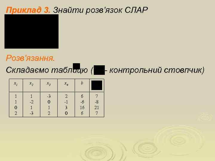 Приклад 3. Знайти розв'язок СЛАР Розв'язання. Складаємо таблицю ( – контрольний стовпчик) х1 х2
