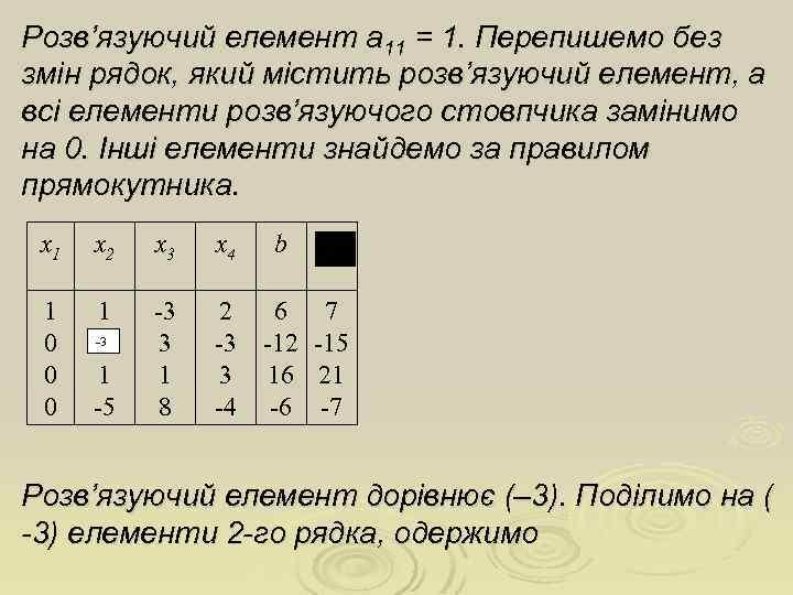 Розв'язуючий елемент a 11 = 1. Перепишемо без змін рядок, який містить розв'язуючий елемент,