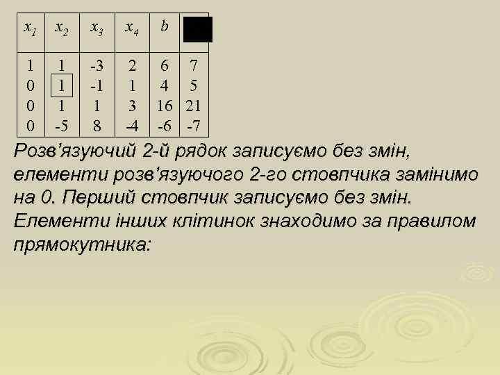 х1 х2 х3 х4 b 1 0 0 0 1 1 1 -5 -3