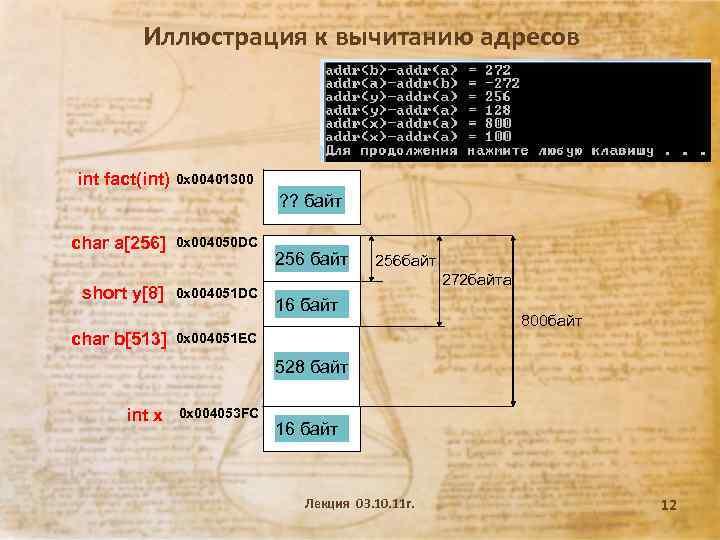 Иллюстрация к вычитанию адресов int fact(int) 0 x 00401300 ? ? байт char a[256]