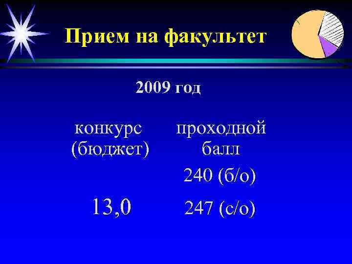 Прием на факультет 2009 год конкурс (бюджет) проходной балл 240 (б/о) 13, 0 247