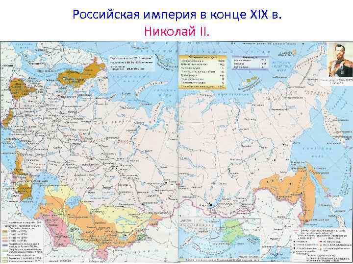 Российская империя в конце XIX в. Николай II.