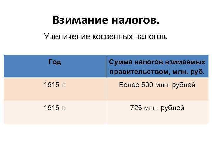 Взимание налогов. Увеличение косвенных налогов. Год Сумма налогов взимаемых правительством, млн. руб. 1915 г.