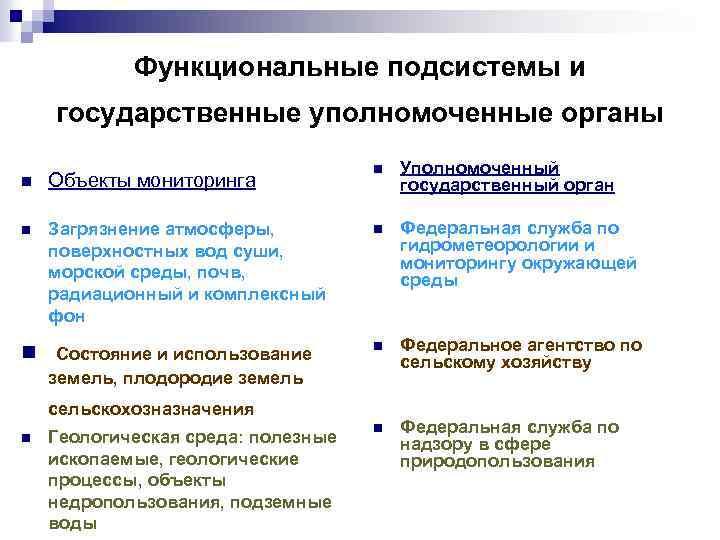 Функциональные подсистемы и государственные уполномоченные органы n Объекты мониторинга n Загрязнение атмосферы, поверхностных вод
