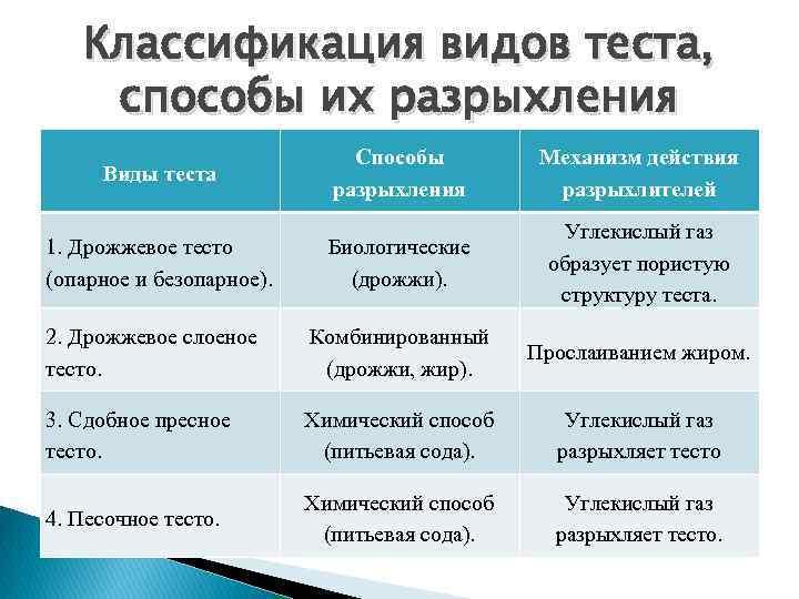 Классификация видов табачных изделий электронные сигареты купить улан удэ