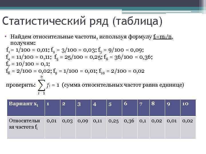 Статистический ряд (таблица) • Найдем относительные частоты, используя формулу fᵢ=mᵢ/n, получим: f 1 =