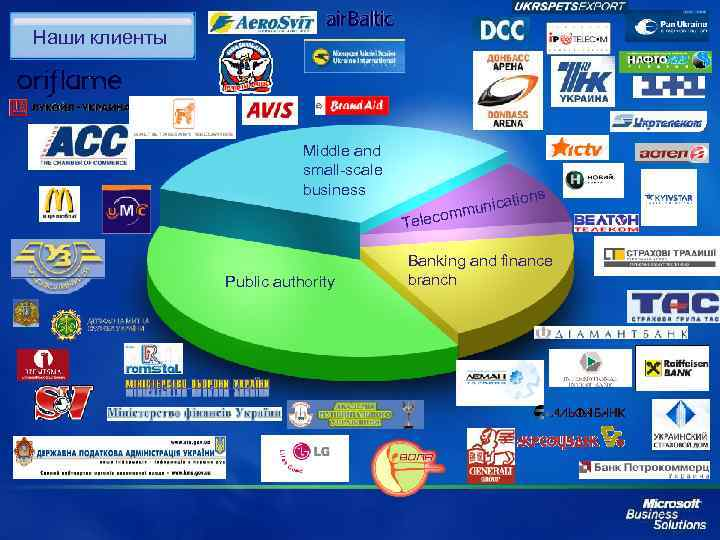 Наши клиенты Middle and small-scale business Telec Public authority tions ica mmun o Banking