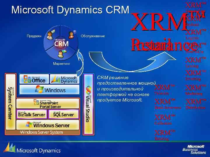 Microsoft Dynamics CRM Продажи XRM™ ™ XRM Soccer Fans XRM™ Stadium Обслуживание XRM™ Insurance
