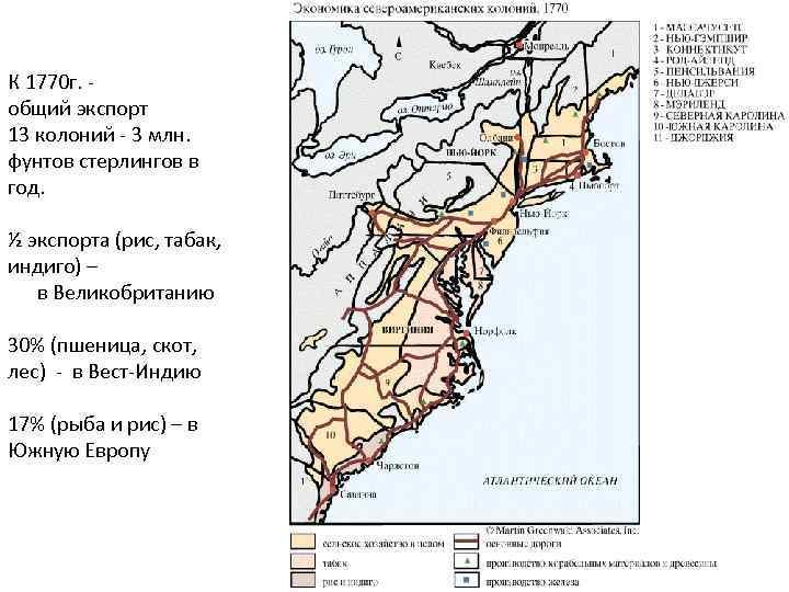 К 1770 г. - общий экспорт 13 колоний - 3 млн. фунтов стерлингов в