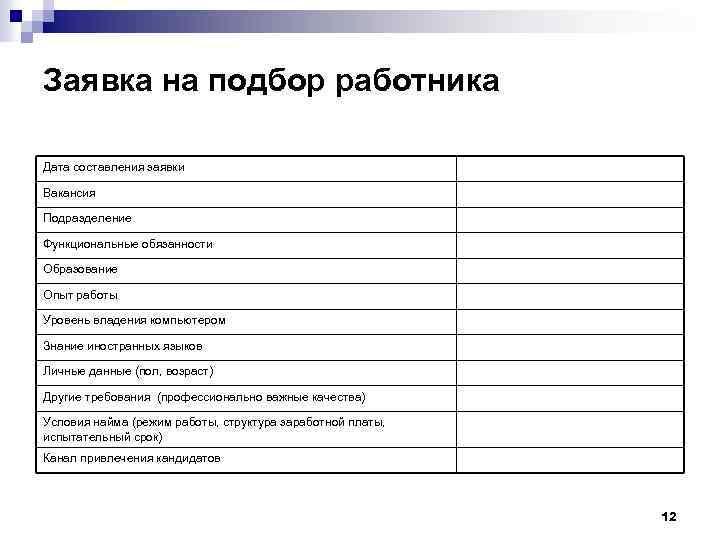 Заявка на подбор работника Дата составления заявки Вакансия Подразделение Функциональные обязанности Образование Опыт работы