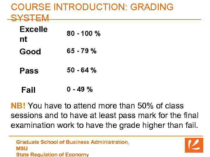 COURSE INTRODUCTION: GRADING SYSTEM Excelle nt 80 - 100 % Good 65 - 79