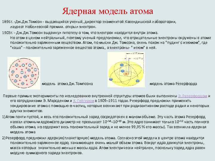 Ядерная модель атома 1896 г. -Дж. Томсон - выдающийся ученый, директор знаменитой Кавендишской лаборатории,