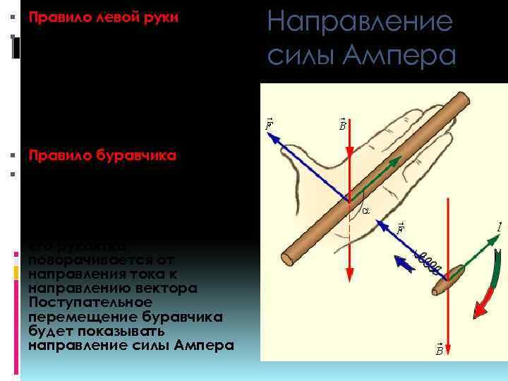Правило левой руки: если расположить левую руку так, чтобы линии индукции входили в