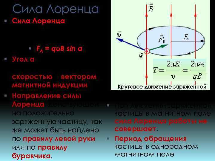 Сила Лоренца - сила, действующая на одну заряженную частицу FЛ = qυB sin α