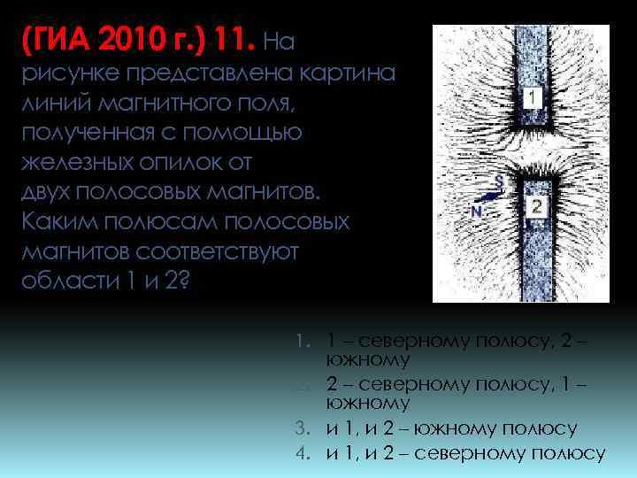 (ГИА 2010 г. ) 11. На рисунке представлена картина линий магнитного поля, полученная с