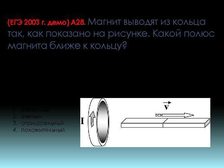 (ЕГЭ 2003 г. демо) А 28. Магнит выводят из кольца так, как показано на