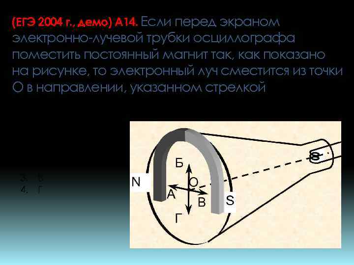 (ЕГЭ 2004 г. , демо) А 14. Если перед экраном электронно-лучевой трубки осциллографа поместить