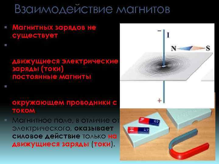 Взаимодействие магнитов Магнитных зарядов не существует Источниками магнитного поля являются движущиеся электрические заряды (токи)