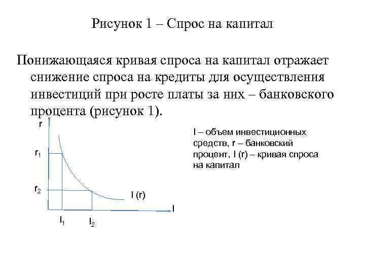 Рисунок 1 – Спрос на капитал Понижающаяся кривая спроса на капитал отражает снижение спроса