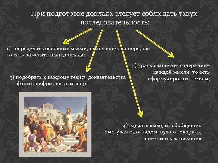 При подготовке доклада следует соблюдать такую последовательность: 1) определить основные мысли, положения, их порядок,