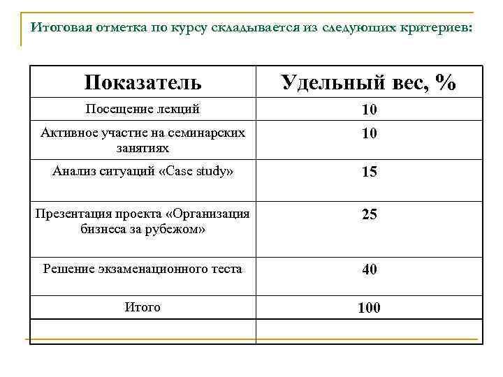 Итоговая отметка по курсу складывается из следующих критериев: Показатель Удельный вес, % Посещение лекций
