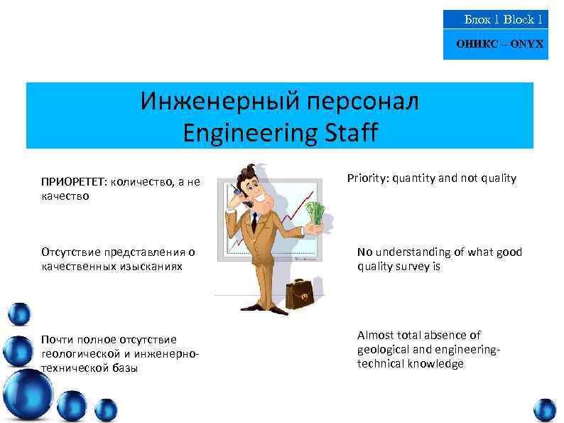 Блок 1 Block 1 ОНИКС – ONYX Инженерный персонал Engineering Staff ПРИОРЕТЕТ: количество, а