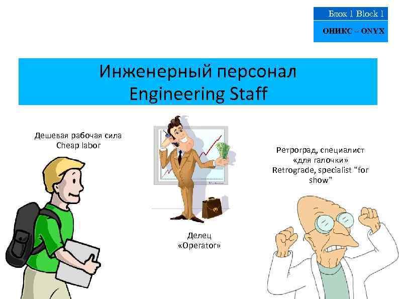 Блок 1 Block 1 ОНИКС – ONYX Инженерный персонал Engineering Staff Дешевая рабочая сила