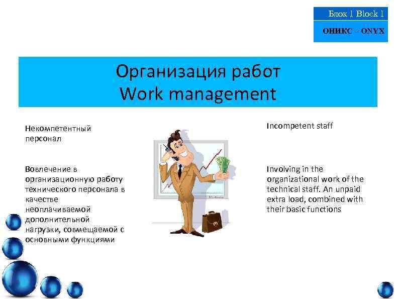 Блок 1 Block 1 ОНИКС – ONYX Организация работ Work management Некомпетентный персонал Incompetent
