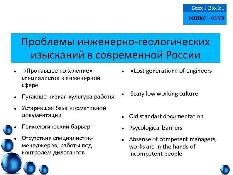 Блок 1 Block 1 ОНИКС – ONYX Проблемы инженерно-геологических изысканий в современной России «Пропавшее