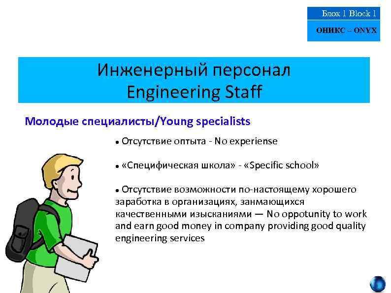 Блок 1 Block 1 ОНИКС – ONYX Инженерный персонал Engineering Staff Молодые специалисты/Young specialists