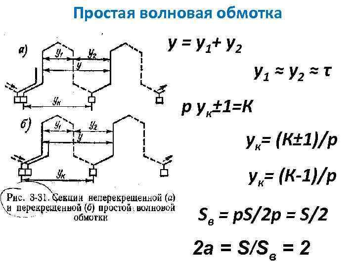 Простая волновая обмотка y = y 1 + y 2 y 1 ≈ y