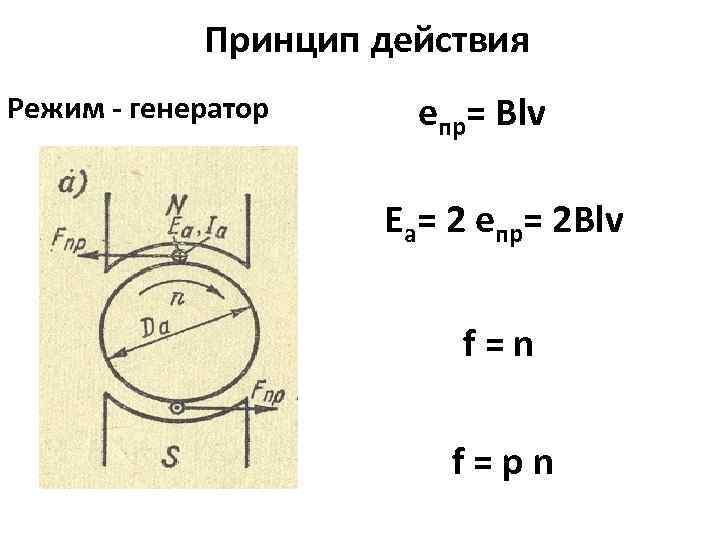 Принцип действия Режим - генератор епр= Вlv Еа= 2 епр= 2 Вlv f=n f=pn