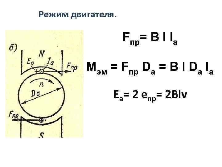 Режим двигателя. Fпр= B l Ia Мэм = Fпр Da = B l Da