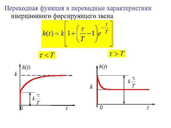 Переходная функция и переходные характеристики инерционного форсирующего звена h(t) k k 0 t