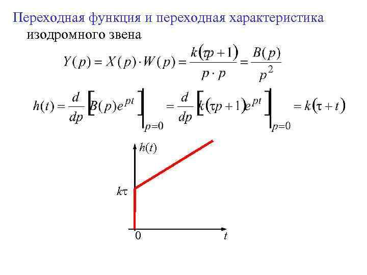 Переходная функция и переходная характеристика изодромного звена h(t) k 0 t
