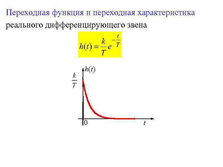 Переходная функция и переходная характеристика реального дифференцирующего звена h(t) 0 t