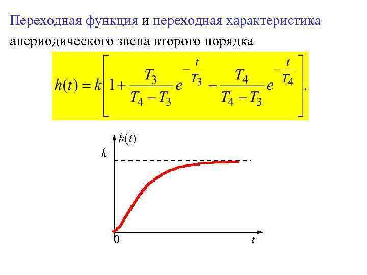 Переходная функция и переходная характеристика апериодического звена второго порядка h(t) k 0 t